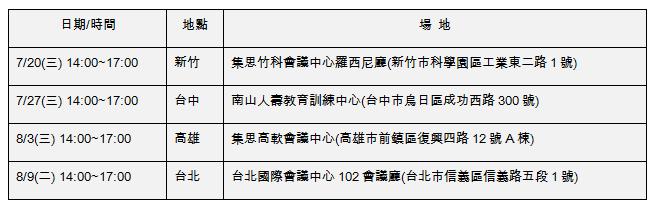 南山人壽推出「鴻業長青」、「鴻運年年」團體年金保險