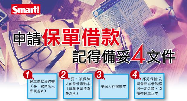 想要保單借款 申請前須注意3件事