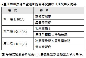 南山人壽「臺北南山廣場星空電影院」9月16日登場