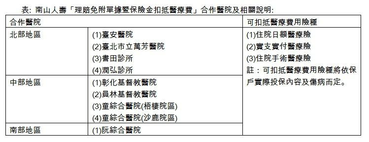 南山人壽與阮綜合醫院開辦「保險金扣抵醫療費」